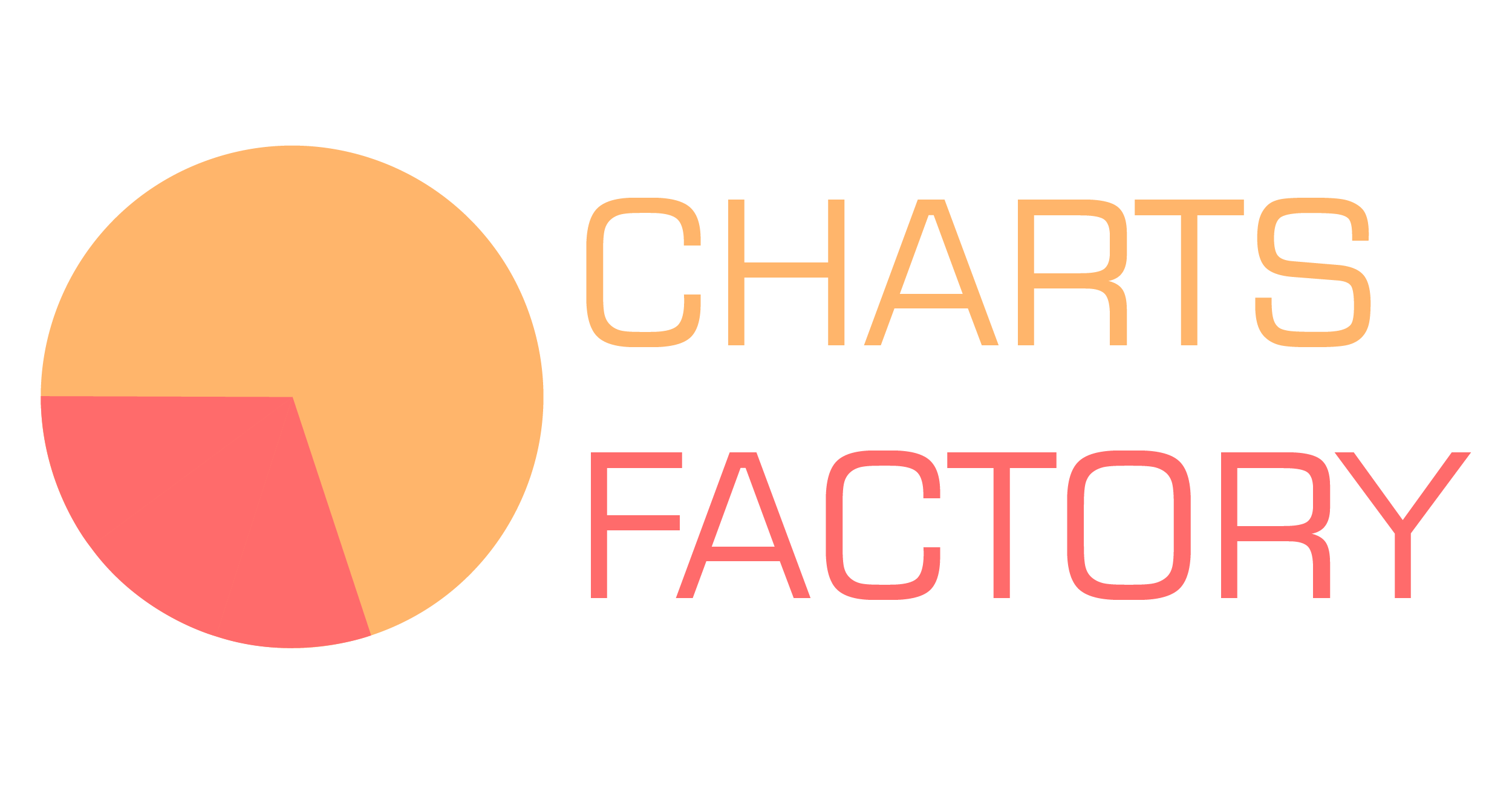 Create Charts Easily and Super Fast